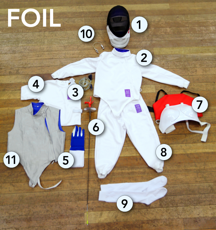 a photo of all the foil gear listed, laid out on a wooden gym floor and shot from above with numbers corresponding to the numbers in the list of items
