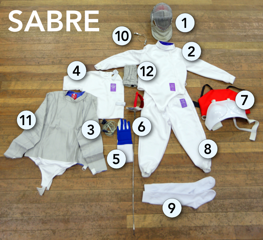 a photo of all the sabre gear listed, laid out on a wooden gym floor and shot from above with numbers corresponding to the numbers in the list of items